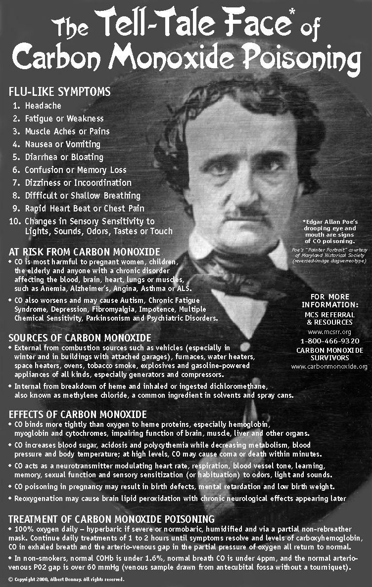 poe the tell tale face of carbon monoxide poisoning viagra efectos hombreshop apotheke cialis